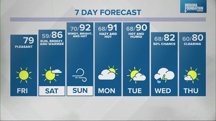 Live Doppler 13 Forecast - Sept. 9, 2021