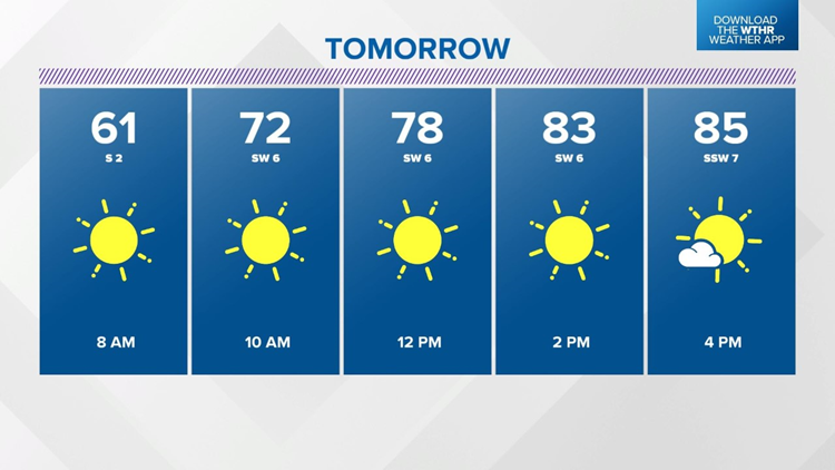 Sunny and Warm Thursday then Stormy and Muggy Friday