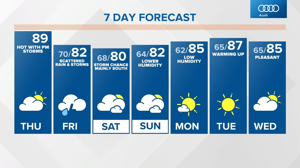 Thursday midday Live Doppler 13 forecast - July 15, 2021