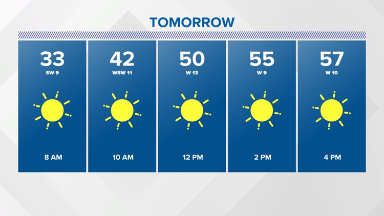 It will be a Warmer Wednesday