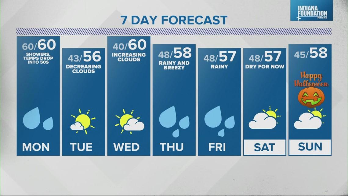 Live Doppler 13 overnight forecast - Saturday, Oct. 23, 2021