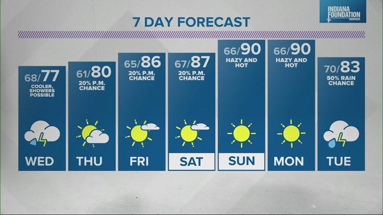 Live Doppler 13 Forecast - Sept. 14, 2021 6 p.m.