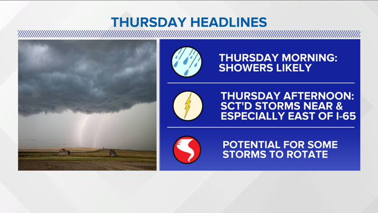 Weather Blog: Unsettled Thursday with a few severe storms possible