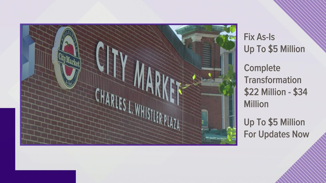 City Market could get millions in updates