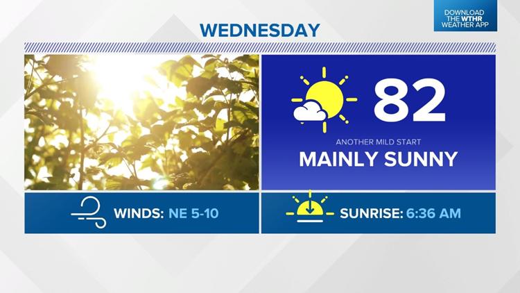 Warm Wednesday - Higher Heat Returns Late Week