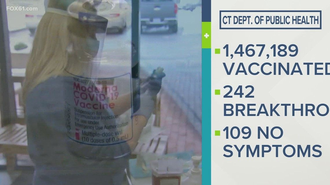 Connecticut DPH says data show vaccine breakthroughs rare