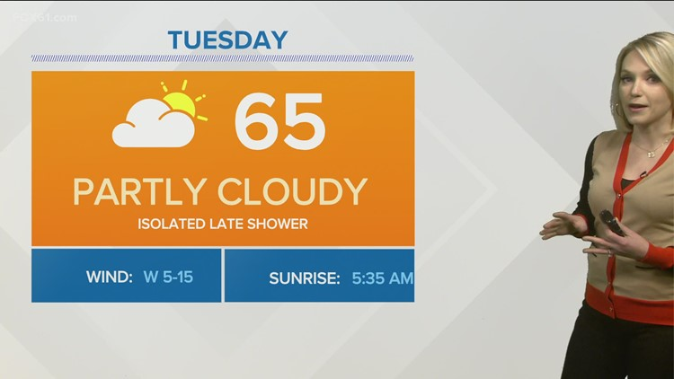 Clouds dominate the sky today with cool temperatures to start the week