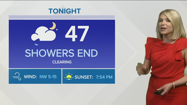 Showers ending tonight, breezy sunshine Thursday