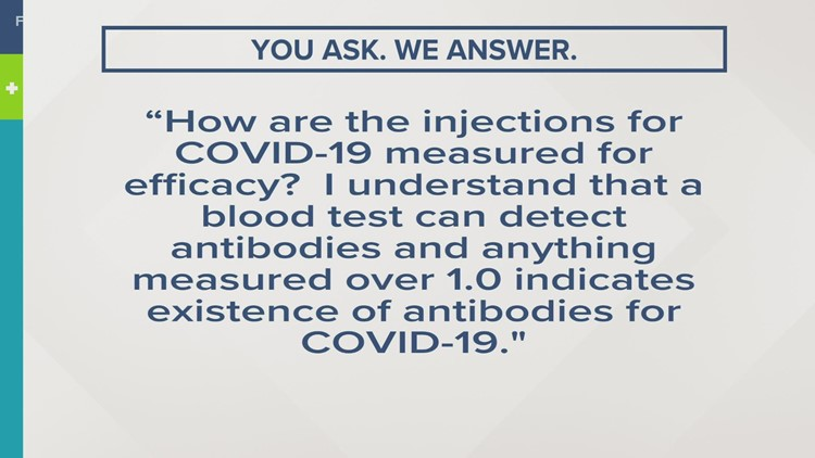 You ask, We answer | How are injections of the COVID-19 vaccine measured for efficacy?