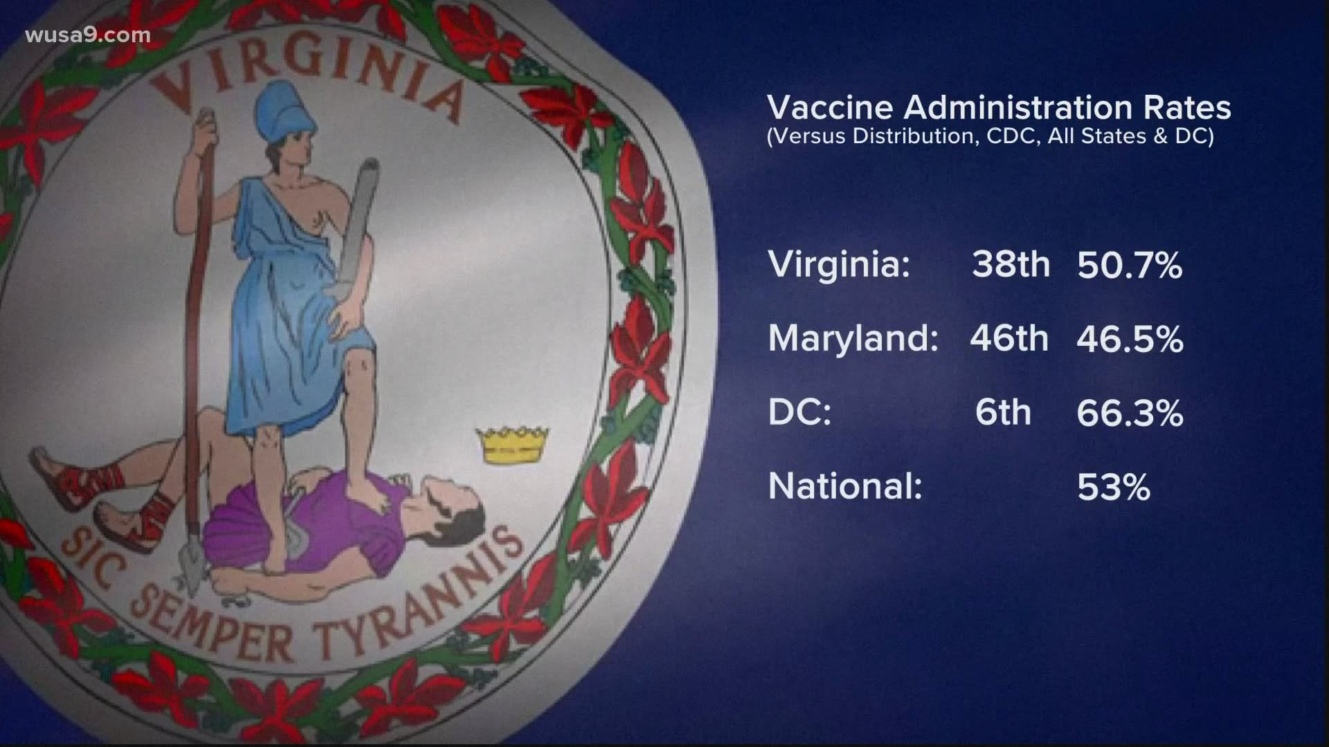 Virginia Covid 19 Vaccine Sites Numbers Distribution Problems 10tv Com