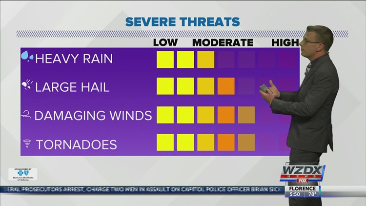 Significant Severe Weather Possible St. Patrick's Day