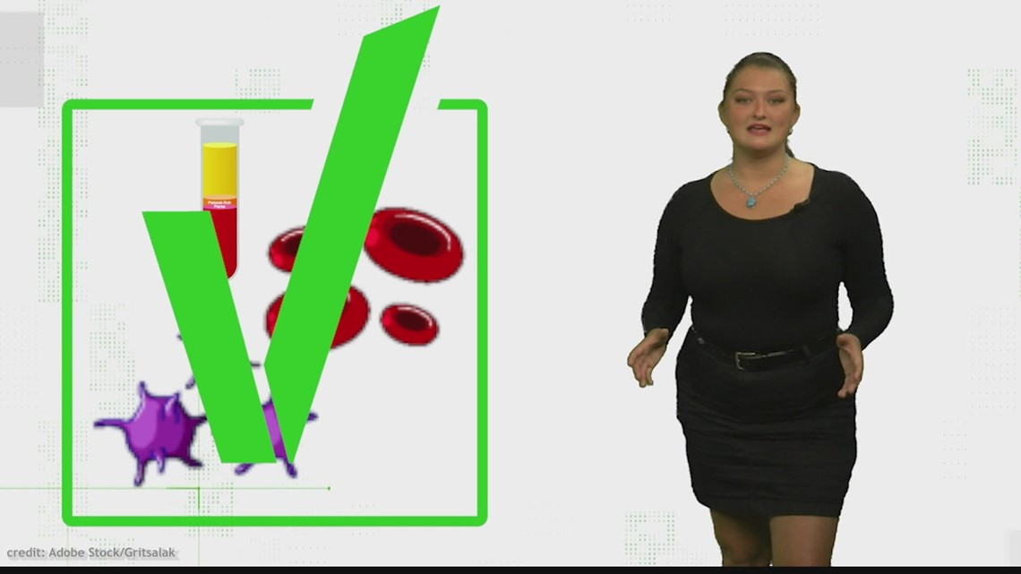 VERIFY: Can you donate blood, platelets, or plasma after getting a COVID vaccine?