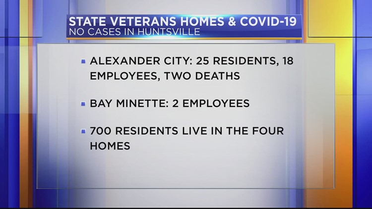 Alabama state veteran homes continue to implement measures against COVID-19