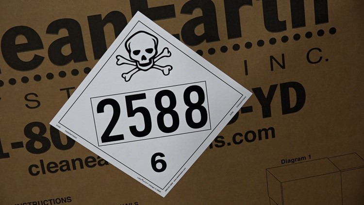 Hazardous household waste: why it's important to dispose of it properly?