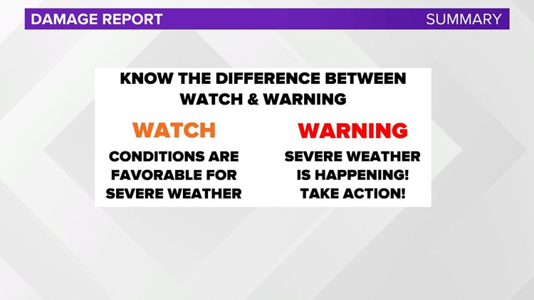 VERIFY - Tornado watch vs. warning: what's the difference