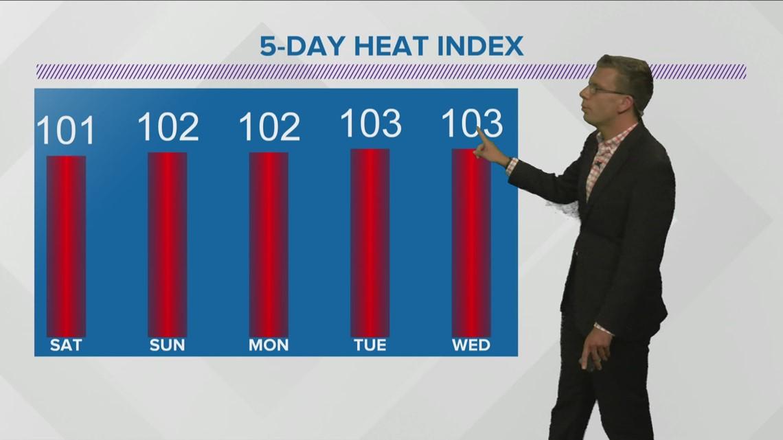 Weather Forecast Friday July 23, 2021