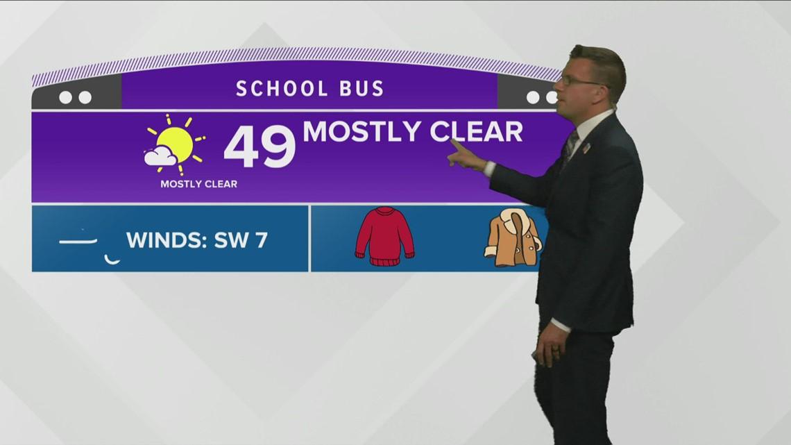 Weather Forecast Friday October 21, 2021