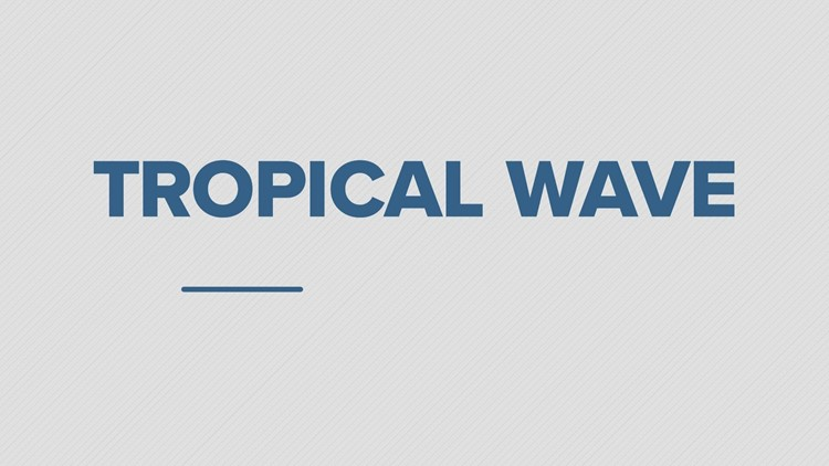 Tropical depression, tropical storm, and other hurricane terms you need to know