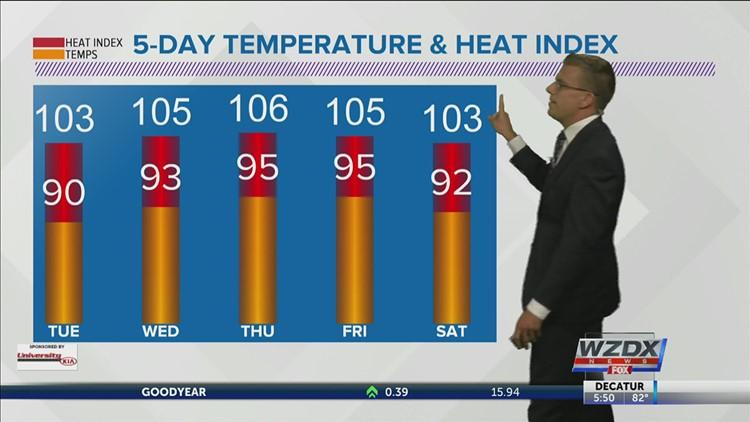 The Heat Sticks Around