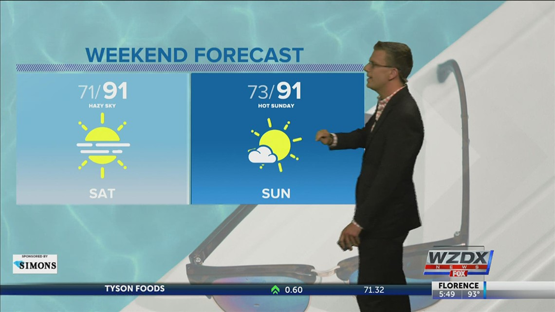 Hot & Hazy Conditions This Weekend