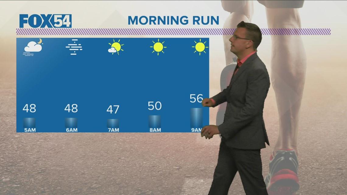 Weather Forecast Friday October 22, 2021
