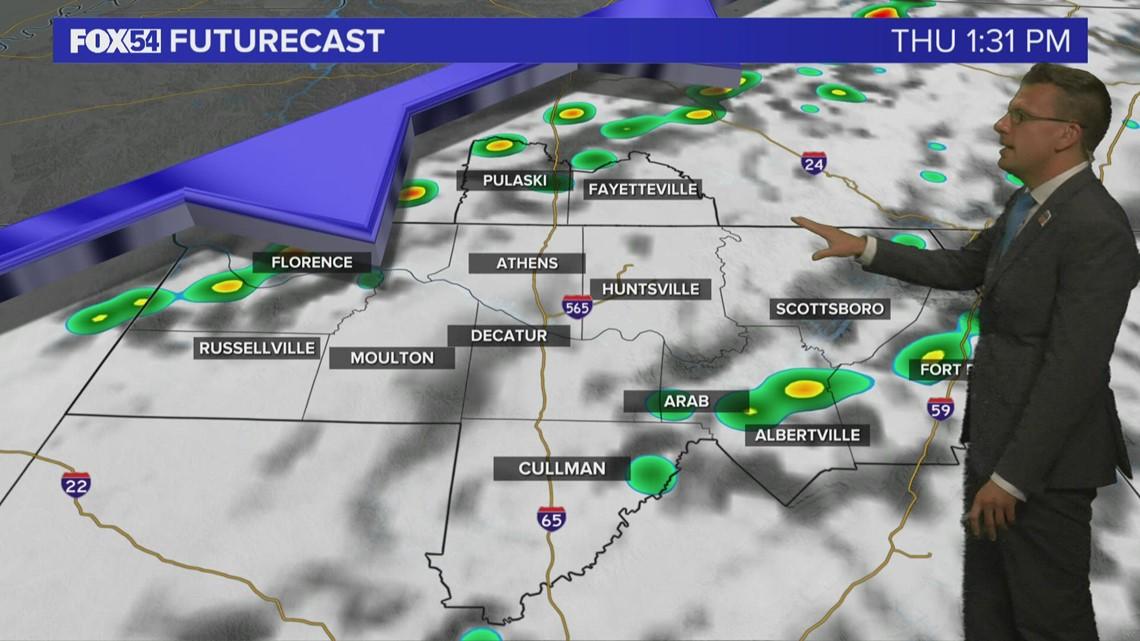 Weather Forecast Wednesday October 20, 2021