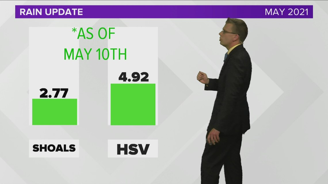 Weather Forecast Tuesday, May 11, 2021