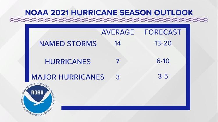 NOAA Releases 2021 Hurricane Outlook