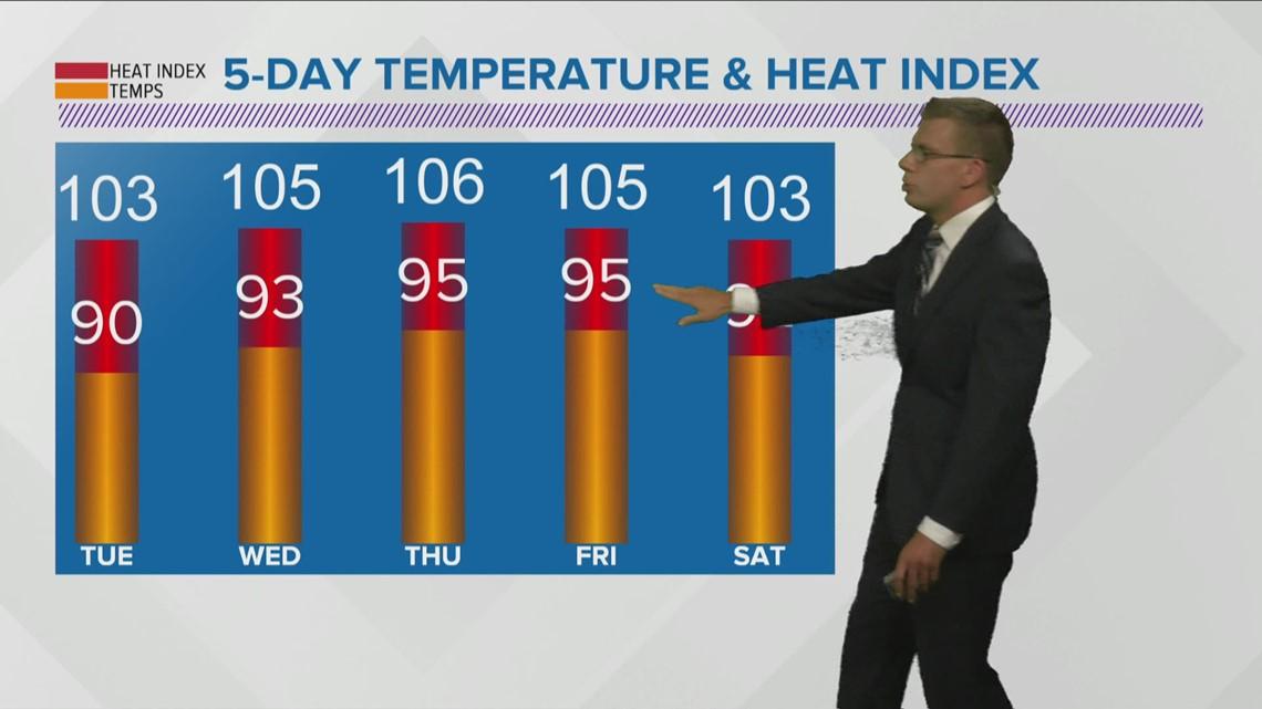 Weather Forecast Monday, July 26, 2021